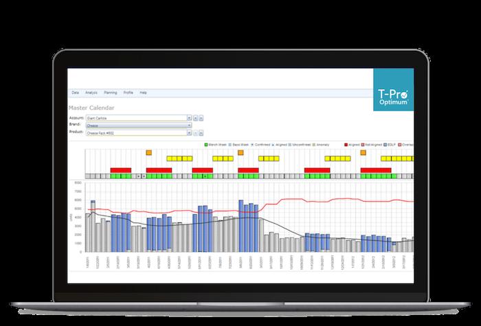 Trade Promotion Optimization System